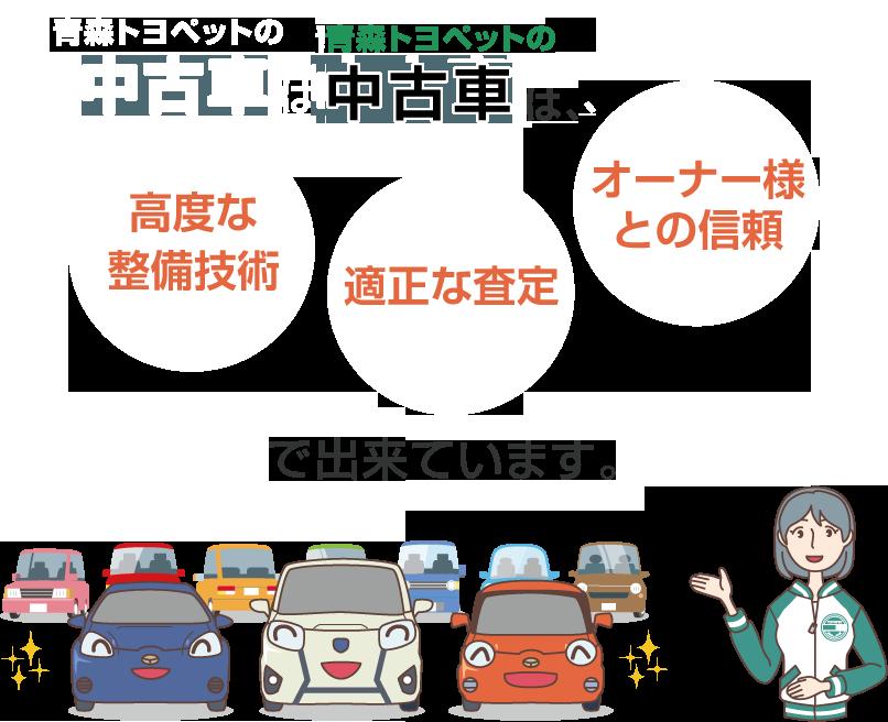U-Car(中古車)