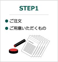 STEP1:ご注文、ご用意いただくもの