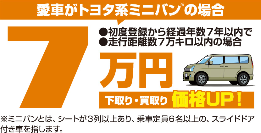 愛車がトヨタ系ミニバンの場合 7万円下取り・買取り価格UP!