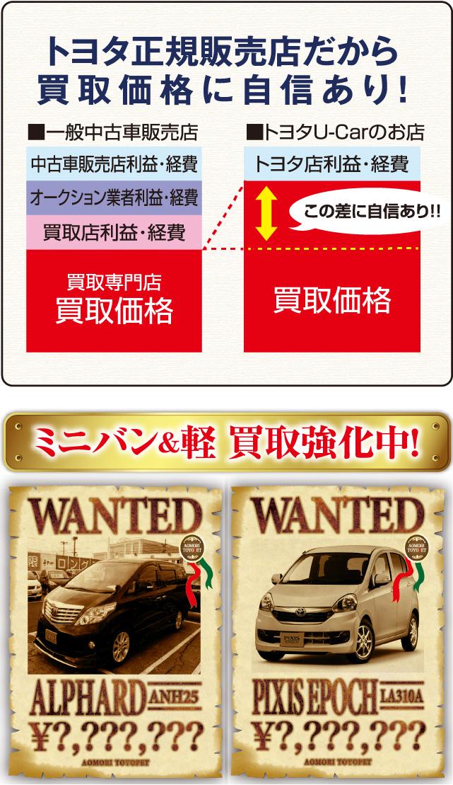 """タンク G""""S""""[1.0L・4WD・5人乗り]車両本体価格1,857,600円(税込)"""