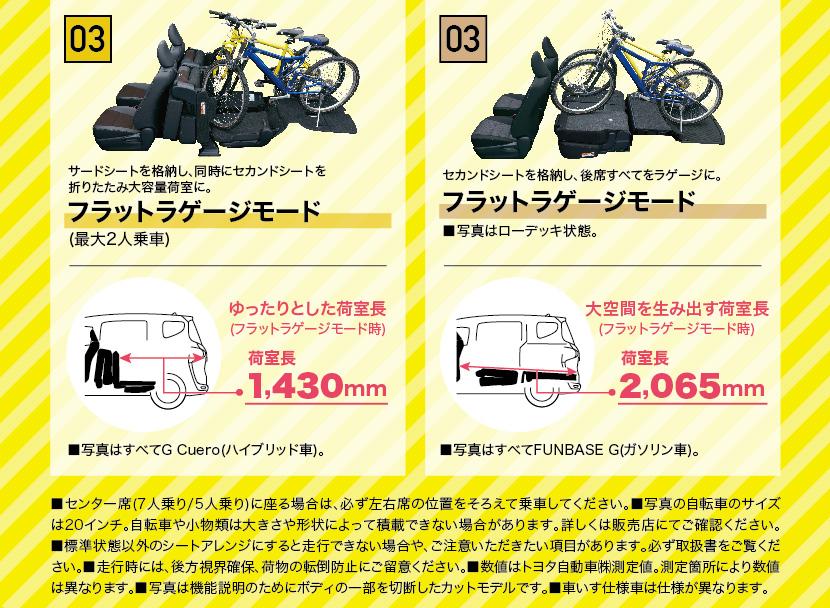 03 フラットラゲージモード(最大2人乗車)