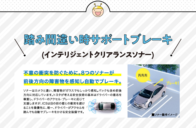 踏み間違い時サポートブレーキ(インテリジェントグリアランスソナー) 不意の衝突を防ぐために。8つのソナーが前後方向の障害物を感知して自動ブレーキ。 ソナーはカメラと違い、障害物がガラスでもしっかり感知。バックも含め前後方向に対応しています。トヨタが考える安全技術の基本はドライバーの意思を尊重し、ドライバーのアクセル・ブレーキに応じて支援しますが、ICSは目の前の壁との衝突を避けることを最優先に、唯一、ドライバーがアクセルを踏んでも自動でブレーキをかける安全装備です。
