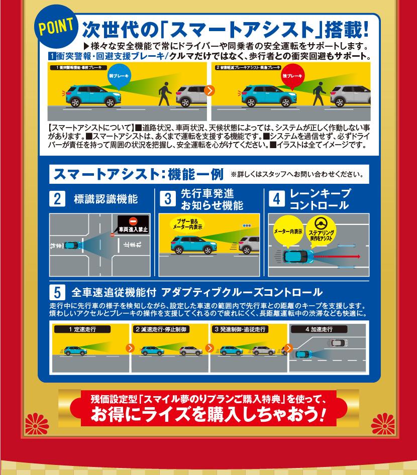 Point:次世代の「スマートアシスト」搭載!▶様々な安全機能で常にドライバーや同乗者の安全運転をサポートします。1衝突警報・回避支援ブレーキ/クルマだけではなく、歩行者との衝突回避もサポート。【スマートアシストについて】■道路状況、車両状況、天候状態によっては、システムが正しく作動しない事があります。■スマートアシストは、あくまで運転を支援する機能です。■システムを過信せず、必ずドライバーが責任を持って周囲の状況を把握し、安全運転を心がけてください。■イラストは全てイメージです。残価設定型「スマイル夢のりプランご購入特典」を使って、お得にライズを購入しちゃおう!