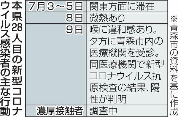 9BE02A47-8F14-489A-B8E2-1CBA801382E2